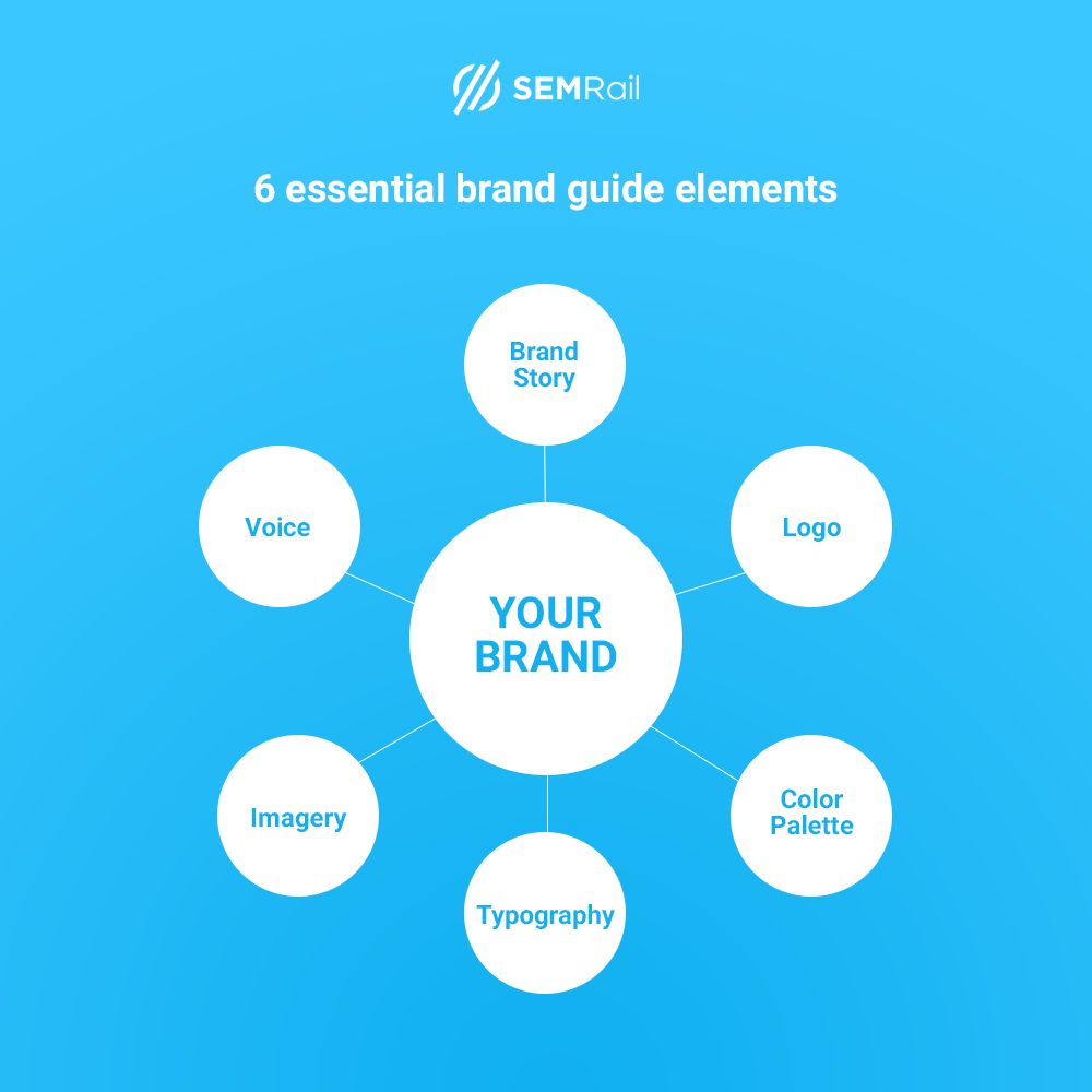 First steps to building your brand