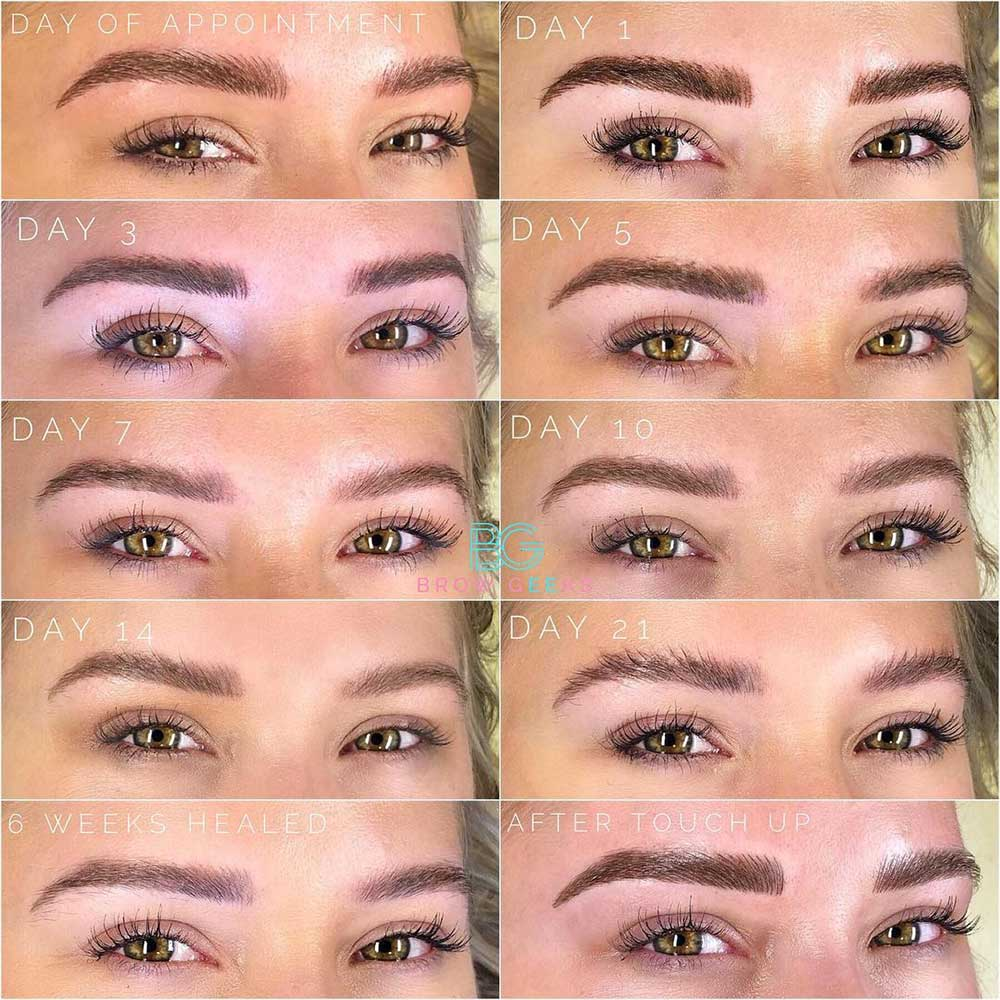 Microblading Healing Process Day by Day