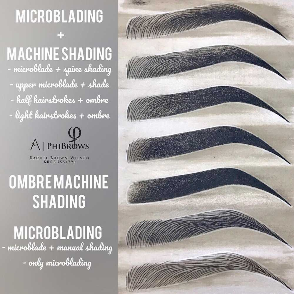 Microblading, Manual Shading, Machine Shading and Ombre Shading - what is the difference?