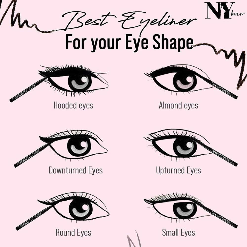 How to Choose the Best Style According to Eye Shape