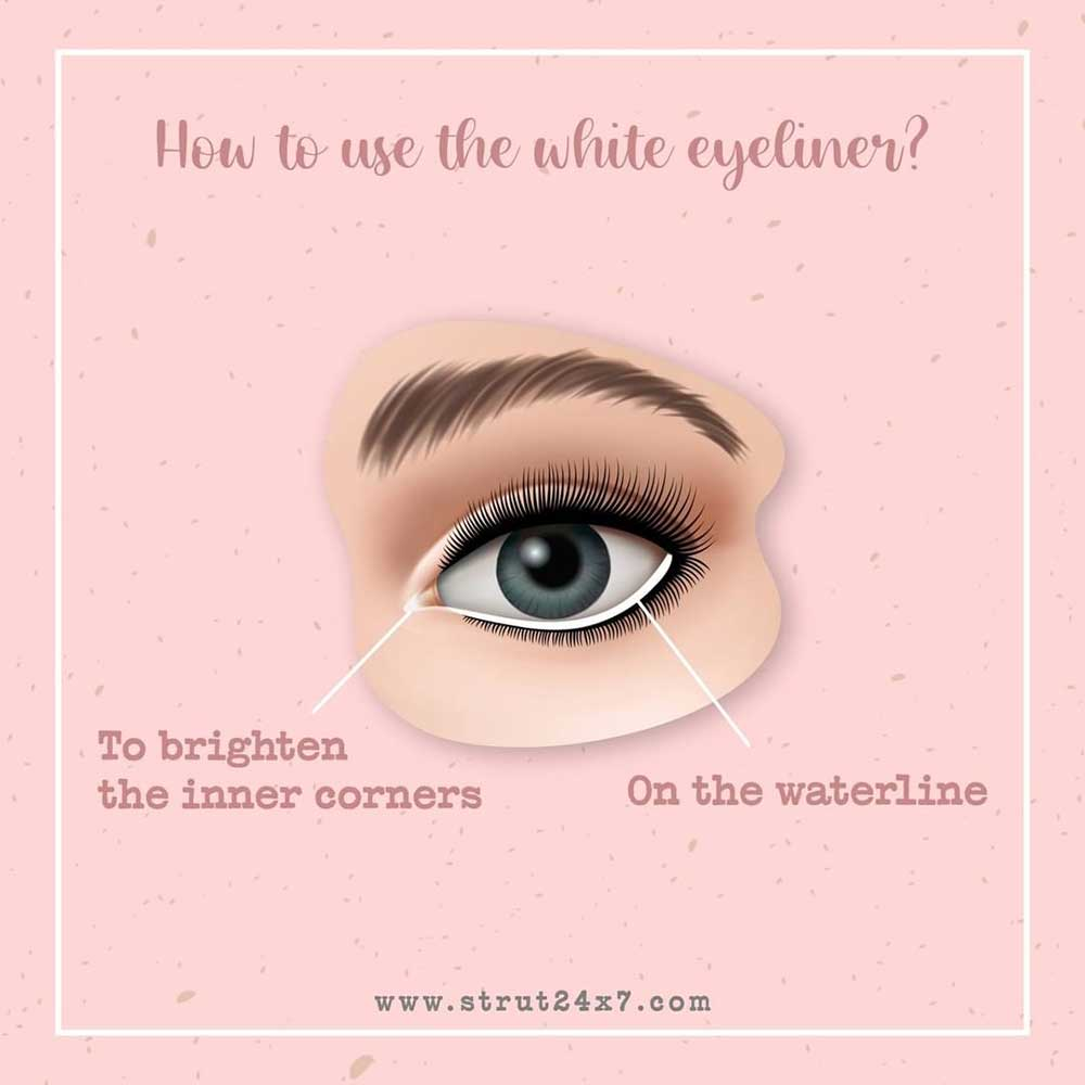 The Waterline Tattoo Makes the Eyes Look Smaller